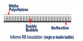 RB Insulation Barrier