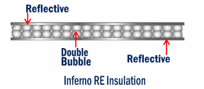 RE Insulation Barrier