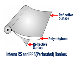 RS and PRS Barriers