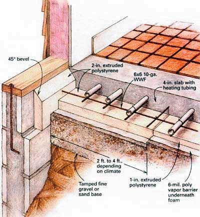 in the floor heating - Radiant Floor Heat